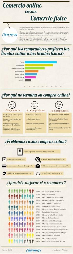 infografia-comercio-online-vs-comercio-fisico
