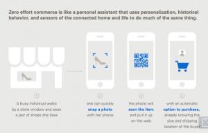 El portal eBay trata de llevar el Ecommerce a los 'wereables'