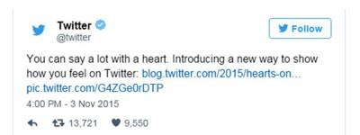 Por qué los tuiteros prefieren los 'Favoritos' a los 'Me gusta'